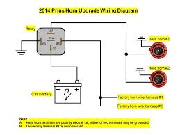 wiring diagram for horn wiring diagram user wiring horn diagram wiring diagram datasource wiring diagram for hornby turntable wire horn diagram wiring diagram