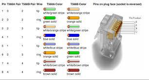 rj45 socket wiring rj45 image wiring diagram rj45 outlet wiring diagram rj45 auto wiring diagram schematic on rj45 socket wiring