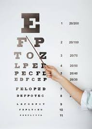 Health Care Medicine And Vision Concept Woman With Eye Chart