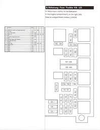 2008 mercedes c300 fuse box diagram 2008 wiring diagrams chrysler 300 manual 2014 at Chrysler 300 Fuse Box Diagram Pdf