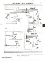 wiring diagram for john deere 730 modern design of wiring diagram • john deere 730 diesel wiring diagram wiring library rh 84 csu lichtenhof de john deere 630 wiring diagram 6675 john deere wiring diagrams