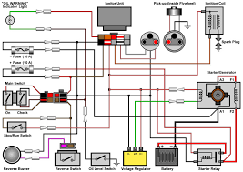 yamaha wiring diagrams page 4 here s a g2a gas schematic since there isn t one at the linked site