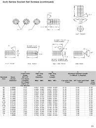 Stainless Steel Set Screws Metric Socket Head Set Screws