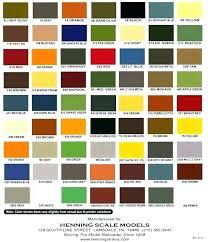Rustoleum Hammered Colors Osborneandlittle Co