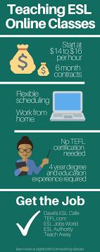How To Find And Land Online Esl Teacher Jobs Slight North