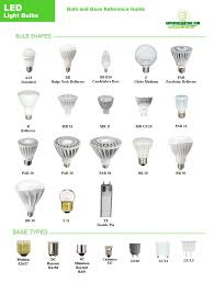 Led Bulb Types Chart Led Bulb Reference Guide From Commercial Lighting Experts