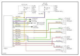 2003 Saturn Wiring Diagrams Saturn Stereo Wiring Diagrams