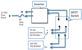 inverter installation diagram inverter image home wiring diagram for inverter wiring diagram schematics on inverter installation diagram