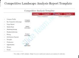Sample Competitive Analysis 2 Mesmerizing How To Write A Competitive Analysis With 48 Free Templates Basic