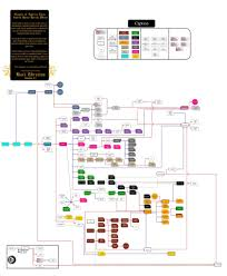 How Outdated Is This Horus Heresy Novel Chart Warhammer40k