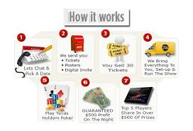 Fundraising Deluxe Package Poker Deluxe