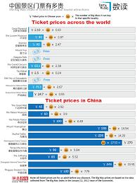 Big Mac Index China