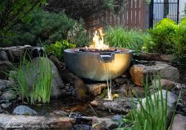 backyard design ideas water features