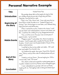 story essay topics co story essay topics