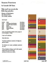 Dr Who Scarf Pattern Impressive Fourth Doctor Scarf Chart Httpwittylittleknitterwpcontent