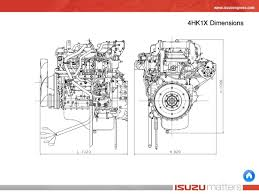 isuzu ft engine line up 4hk1x dimensions 32