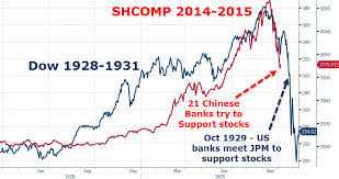 1929 Chart Stock Market Similarities Between Chinas Stock Market Crash And 1929 Are