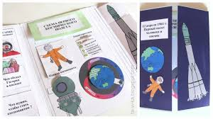 lapbook ко Дню космонавтики Первый полет человека в космос  lapbook space поделка ко дню космонавтики