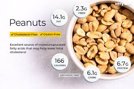 Nuts Nutrition Chart Peanut Nutrition Facts Calories And Health Benefits
