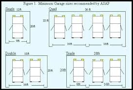 2 car garage door dimensions minimum garage size 2 car garage door dimensions doors width single 2 car garage door dimensions
