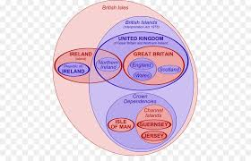 British Isles Venn Diagram Great Britain Channel Islands Euler Diagram British Islands