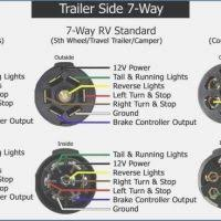 7 blade trailer wiring diagram new seven wire trailer diagram hopkins trailer breakaway wiring diagram 7 blade trailer wiring diagram new seven wire trailer diagram hopkins trailer connector wiring diagram a