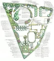 Small Picture 79 best Permaculture Designs images on Pinterest Permaculture