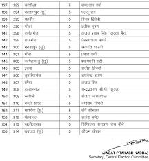 Mla List Bjp Candidates List 2017 Up Election Cm Candidate Manifesto