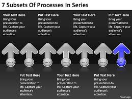 Business Flow Charts Subsets Of Processes Series Powerpoint