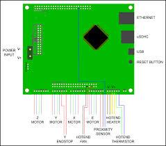 wiring reprappro duet0 6 brd 0 78
