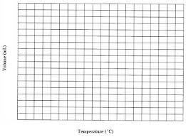 Graphing Tutorial P 1
