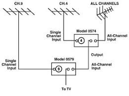 combining or stacking two tv antennas stallions satellite and combining three or more antennas