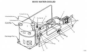 commercial ice machine wiring diagram commercial trailer wiring scotsman ice machine parts diagram