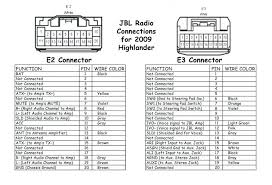 Toyota Stereo Wiring Diagram medium size of amplifier wiring diagram 2001 toyota sequoia fuse box archived on wiring diagram category