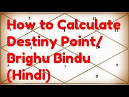 How To Calculate Destiny Point Brighu Hindi Hindi