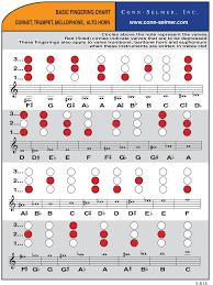 Trumpet Fingering Chart Singingscales