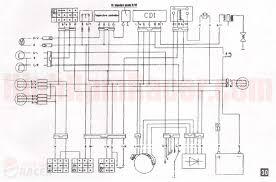 chinese atv light wiring diagram chinese 110cc atv wiring diagram ATV Starter Motors at Fushin 110cc Atv Wiring Diagram