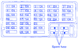 nissan altima series iv 2002 main fuse box block circuit breaker 2008 Nissan Altima Fuse Diagram nissan altima series iv 2002 main fuse box block circuit breaker diagram 2008 nissan altima fuse box diagram