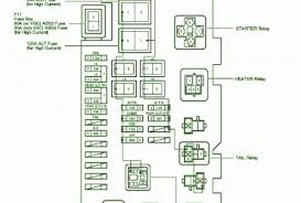 2005 toyota tacoma v8 engine wiring diagram for car engine ford f550 fuse panel diagram on 2005 toyota tacoma v8 engine
