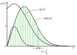 Дипломная работа Дискретное моделирование дипломная работа дискретное моделирование