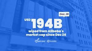 KEY STAT   Alibaba stock dives as regulators probe monopolistic practices
