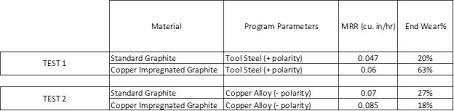 Mmt Chart Moldmaking Technology Blog Page 6 Of 423 Moldmaking