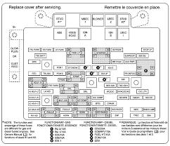 2005 hummer wiring diagram explore wiring diagram on the net • 2005 hummer wiring diagram wiring diagrams click rh 91 festival face book de automotive diagrams humvee