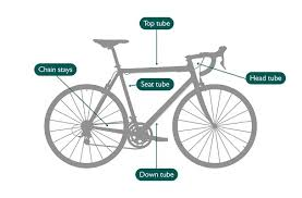 54cm Road Bike Size Chart Road Bike Sizing Guide