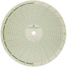 Chart Recorder Hydrotest Bedowntowndaytona Com