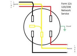 wiring diagrams archives learn metering form 12s meter wiring diagram network service