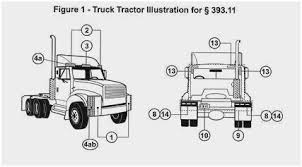 58 wonderfully stocks of semi truck trailer wiring diagram flow semi truck trailer wiring diagram new 18 wheeler suspension diagram 18 engine image for of