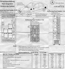 john deere gator fuse panel diagram john image 2008 c300 fuse diagram 2008 auto wiring diagram schematic on john deere gator fuse panel diagram