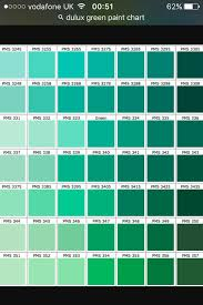 Different Shades Of Green Chart Pin By Manasz On Palety Pantone Color Chart Green Color