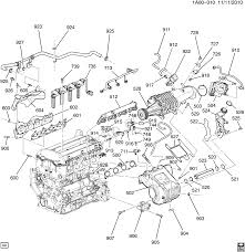 chevrolet ecotec engine diagram wiring diagram sch gm ecotec engine diagram wiring diagram compilation chevrolet ecotec engine diagram